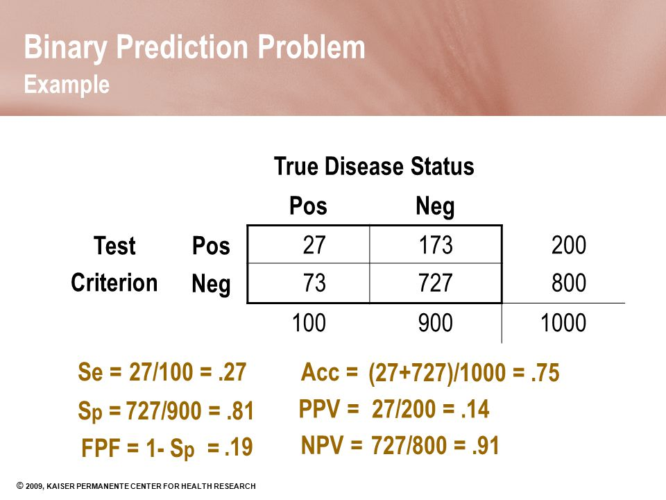 Binary Prediction Problem Example