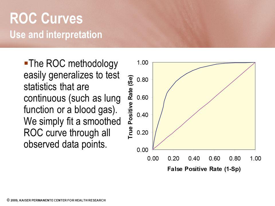 ROC Curves Use and interpretation