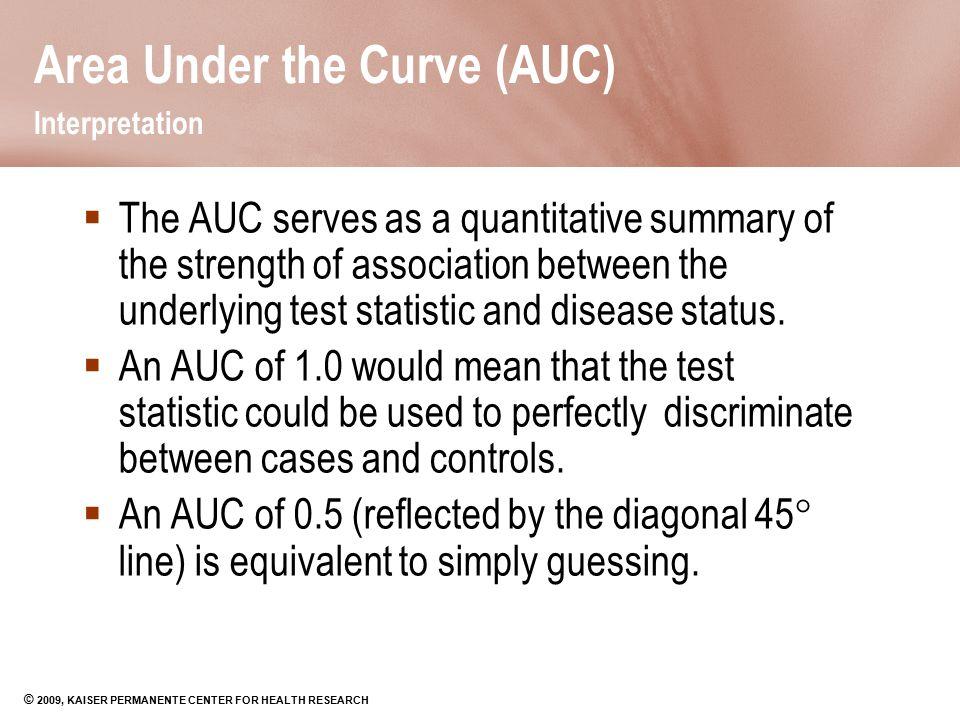 Area Under the Curve (AUC) Interpretation