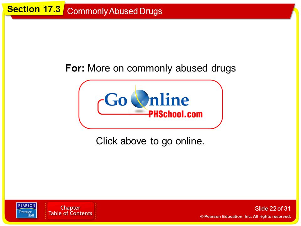 For: More on commonly abused drugs