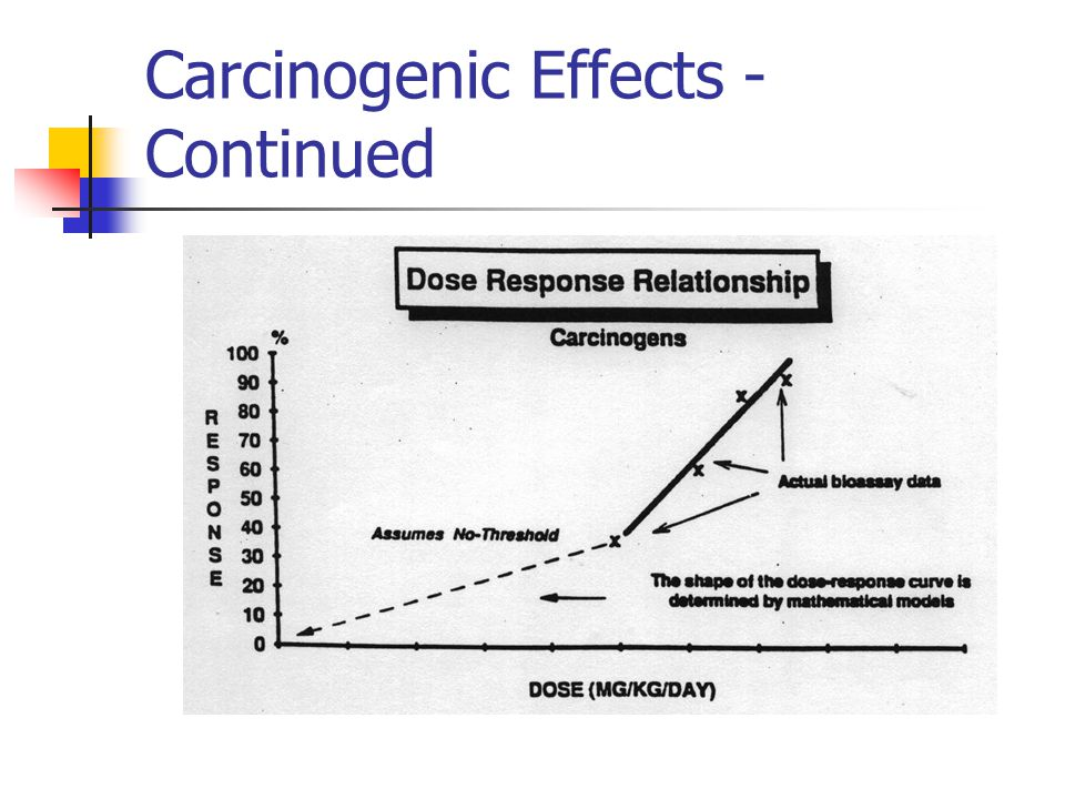 Carcinogenic Effects - Continued