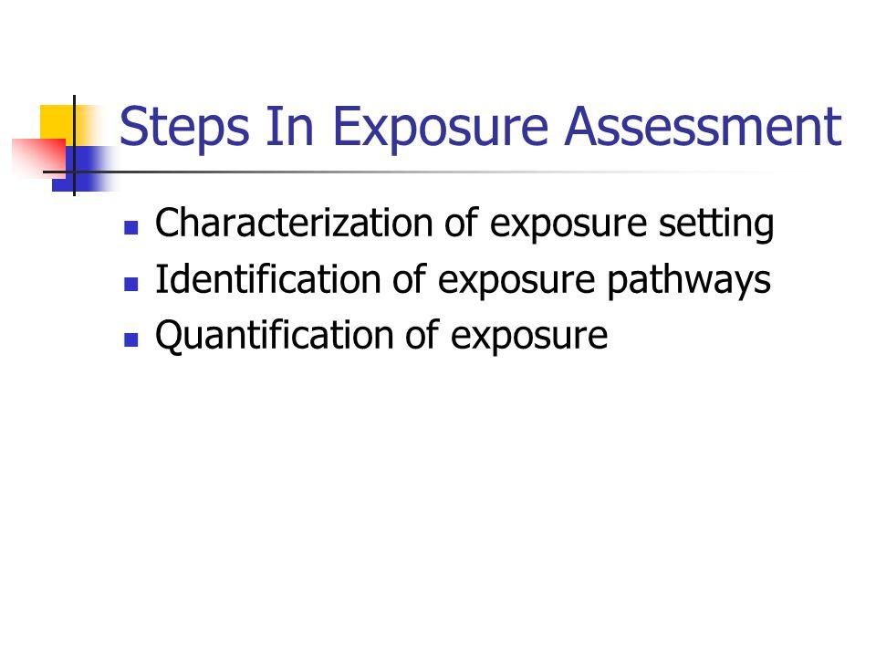 Steps In Exposure Assessment