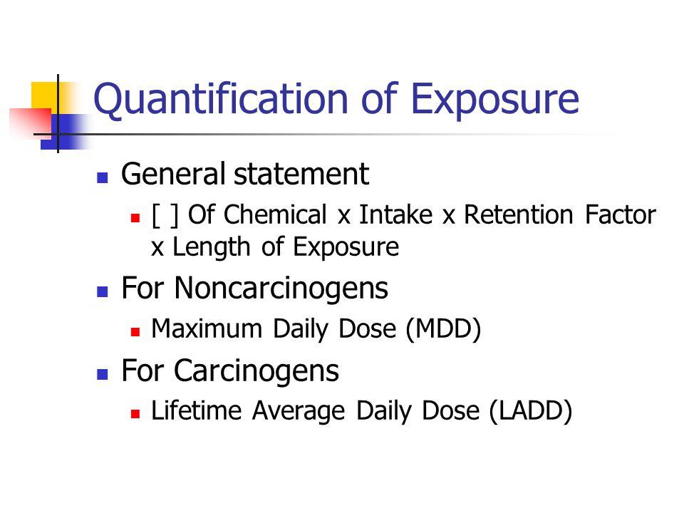 Quantification of Exposure