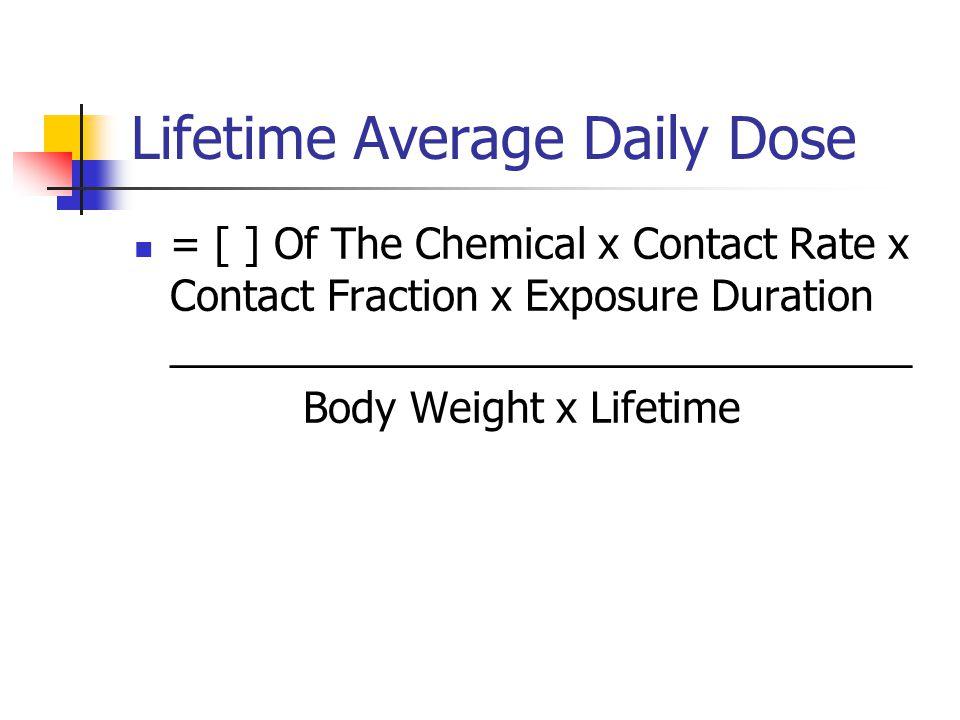 Lifetime Average Daily Dose