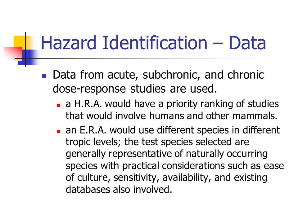 Hazard Identification – Data