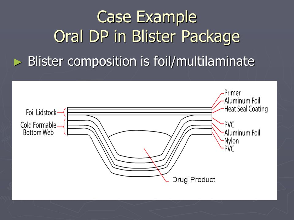 Case Example Oral DP in Blister Package