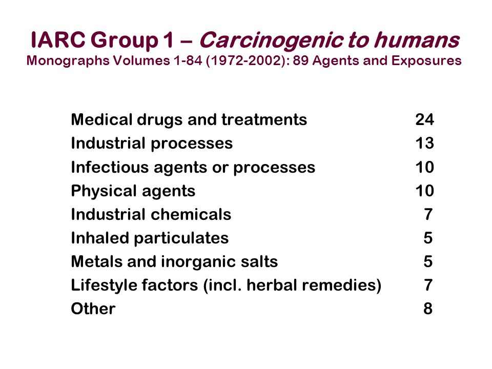IARC Group 1 – Carcinogenic to humans Monographs Volumes 1-84 (1972-2002): 89 Agents and Exposures