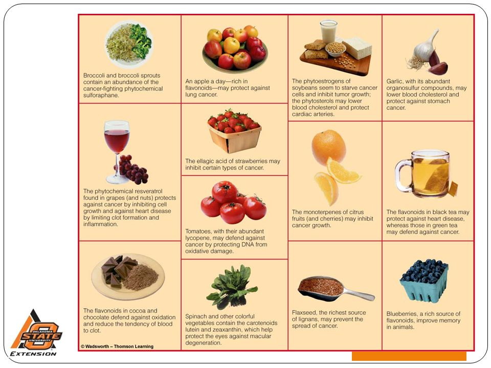 The following diagram illustrated the array of phytochemicals offered by a variety of fruits and vegetables.
