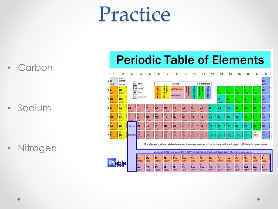 Practice Carbon Sodium Nitrogen