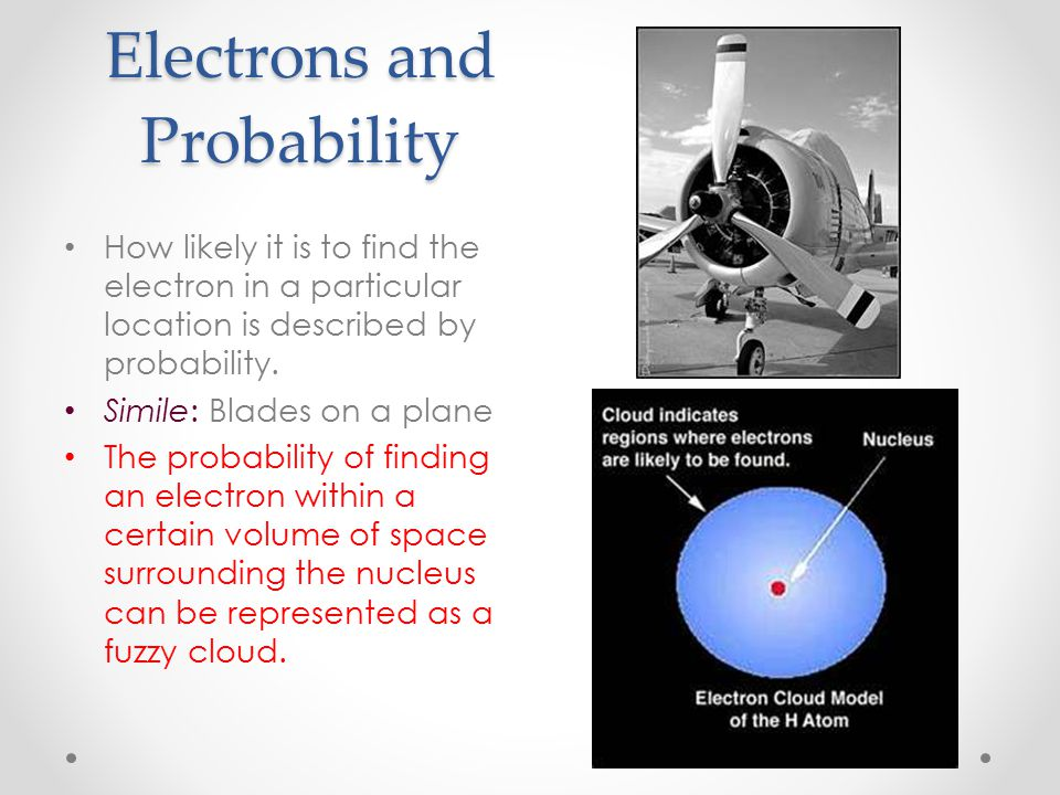 Electrons and Probability