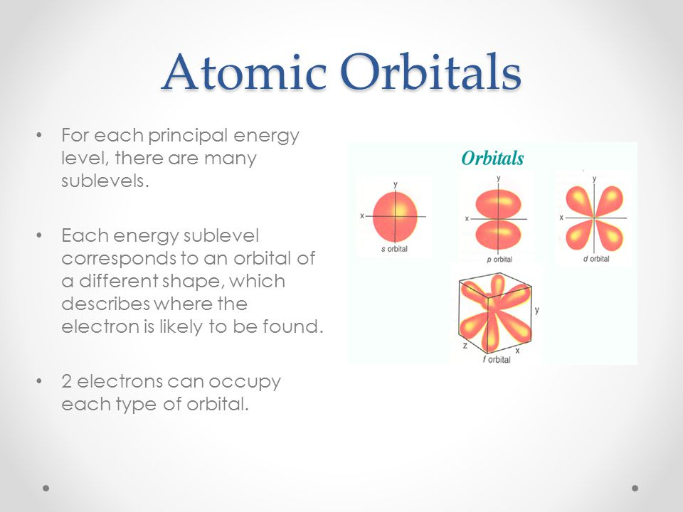 Atomic Orbitals For each principal energy level, there are many sublevels.