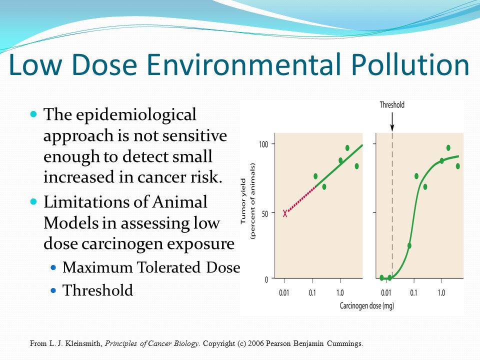 Low Dose Environmental Pollution