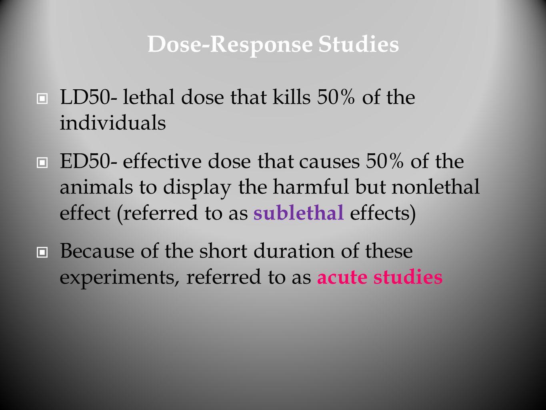 Dose-Response Studies