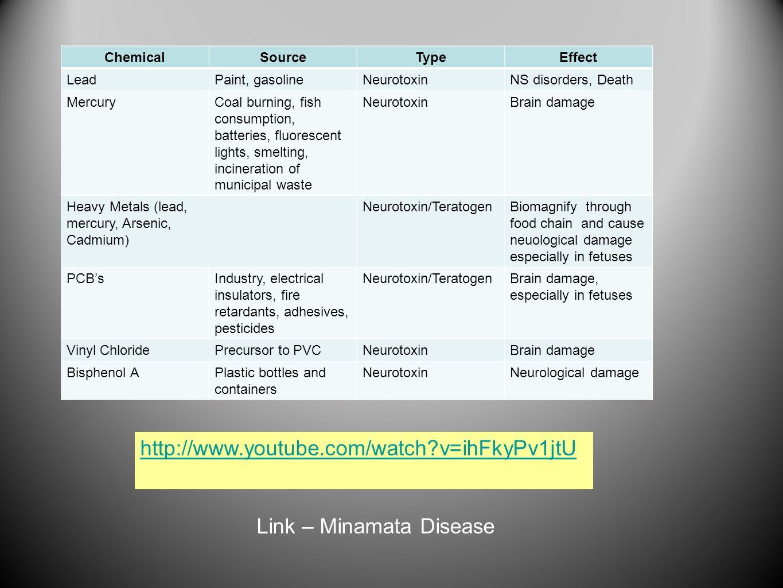 Link – Minamata Disease