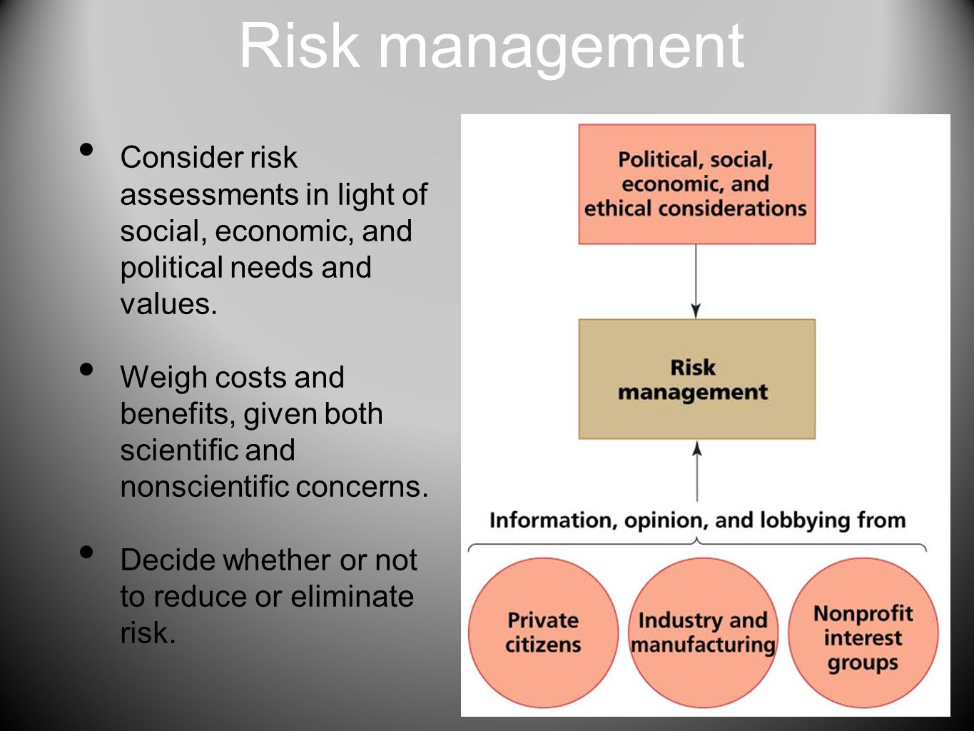 Risk management Consider risk assessments in light of social, economic, and political needs and values.