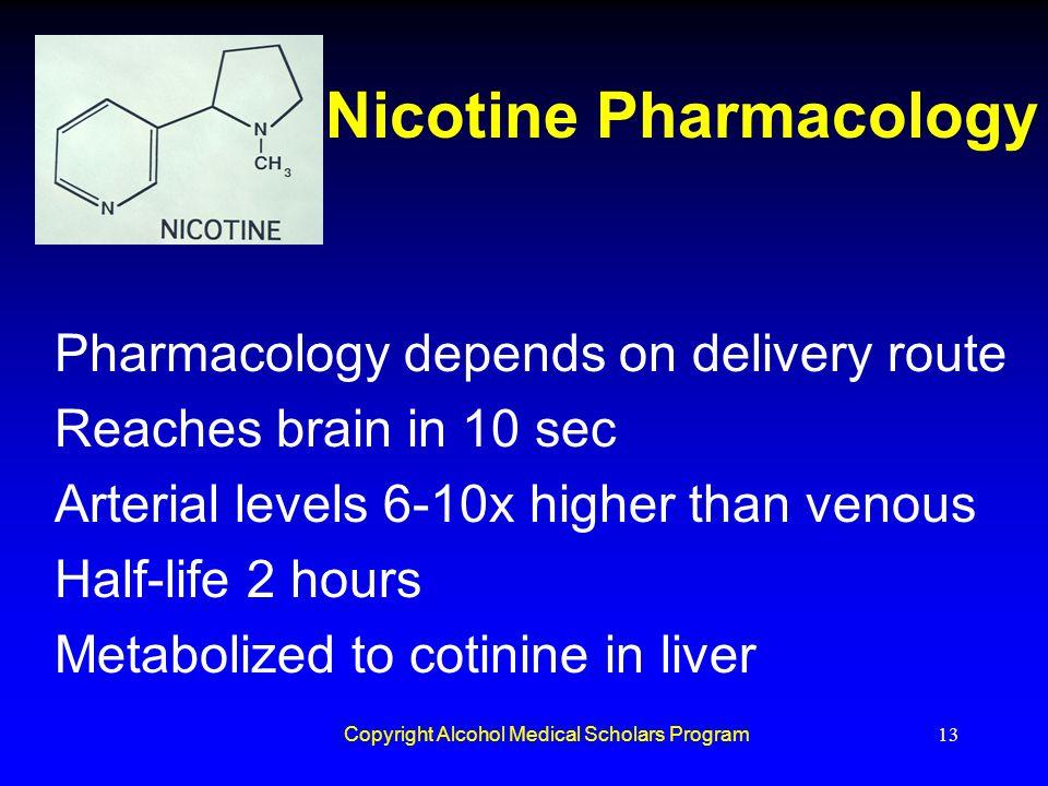 Nicotine Pharmacology
