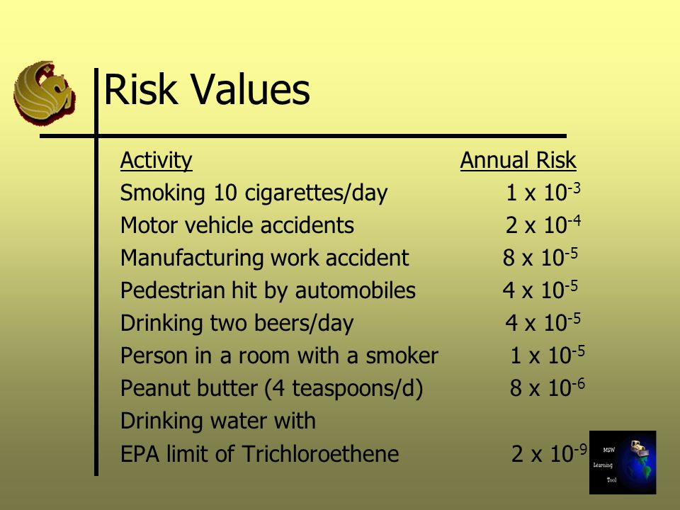 Risk Values Activity Annual Risk Smoking 10 cigarettes/day 1 x 10-3