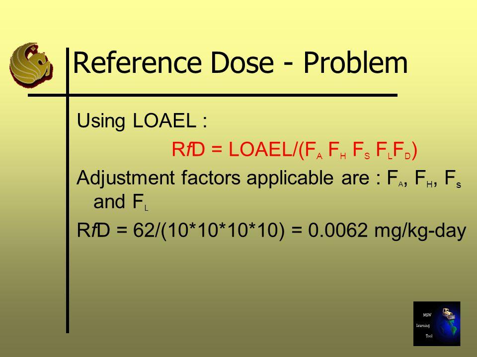 Reference Dose - Problem