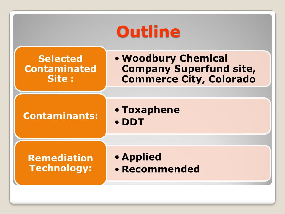 Selected Contaminated Site : Remediation Technology: