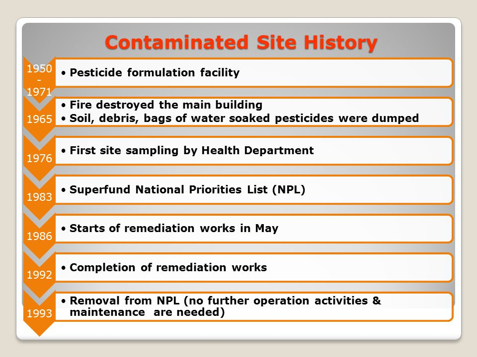 Contaminated Site History