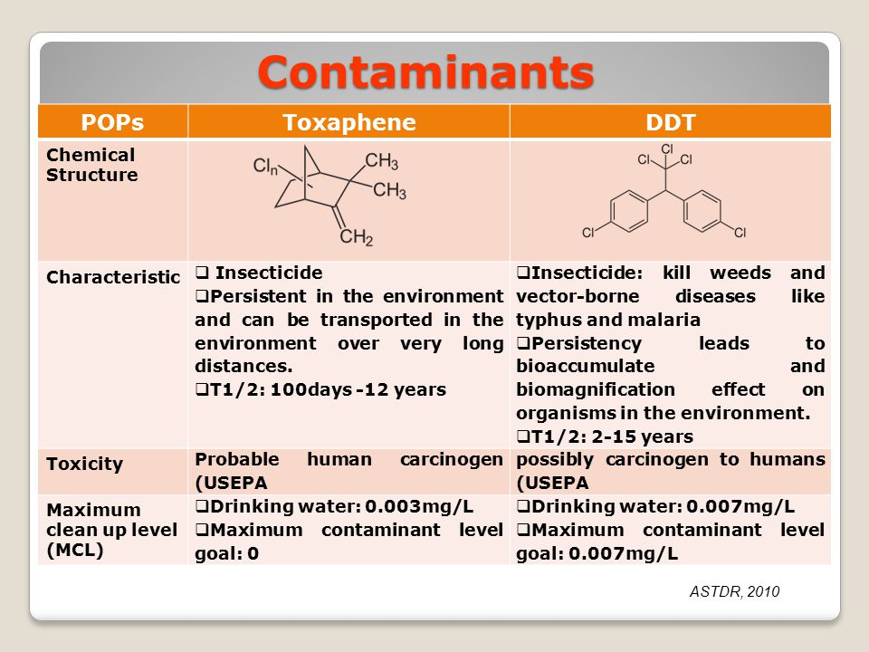 Contaminants POPs Toxaphene DDT Chemical Structure Characteristic