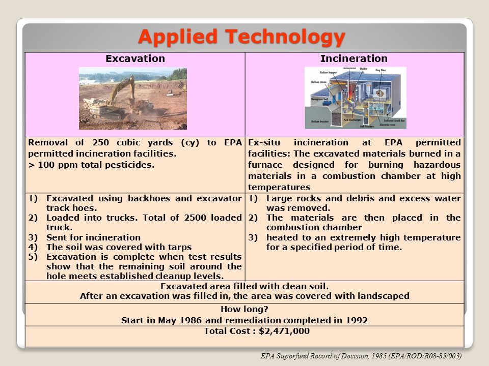 Applied Technology Excavation Incineration