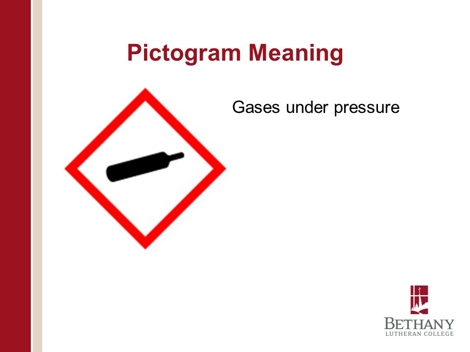Pictogram Meaning Gases under pressure