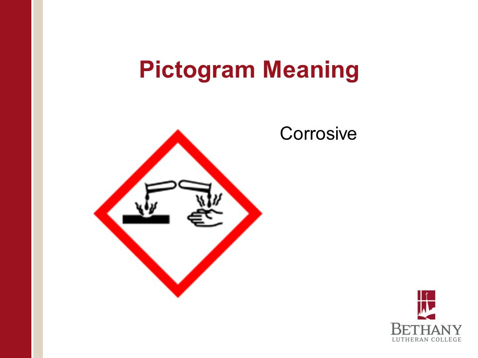 Pictogram Meaning Corrosive