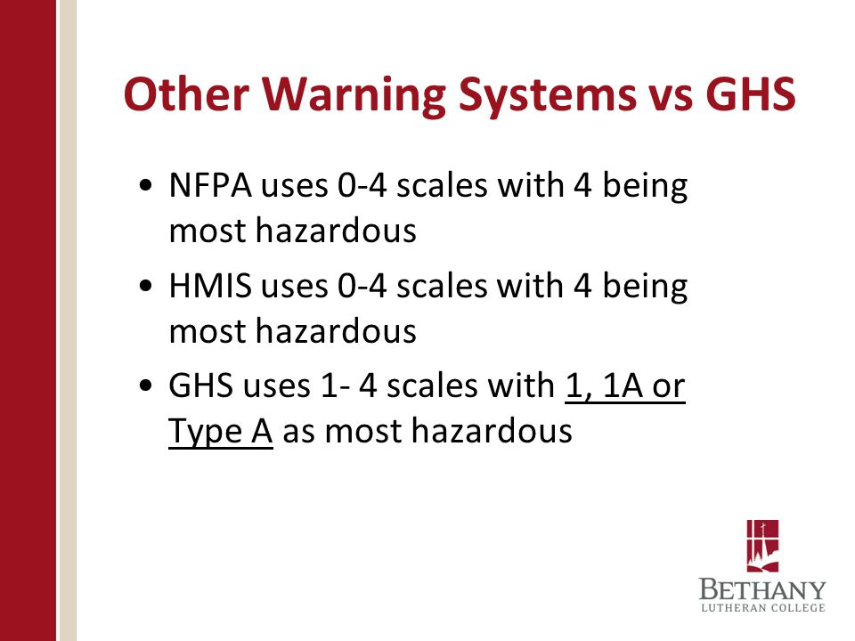 Other Warning Systems vs GHS