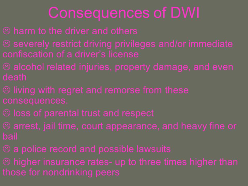 Consequences of DWI harm to the driver and others