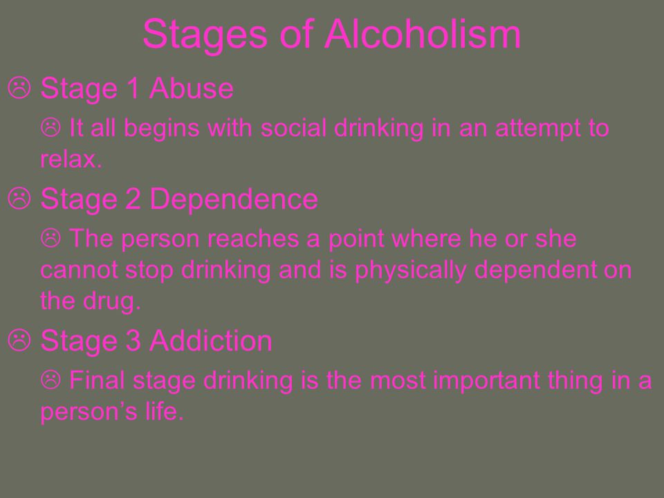 Stages of Alcoholism Stage 1 Abuse Stage 2 Dependence