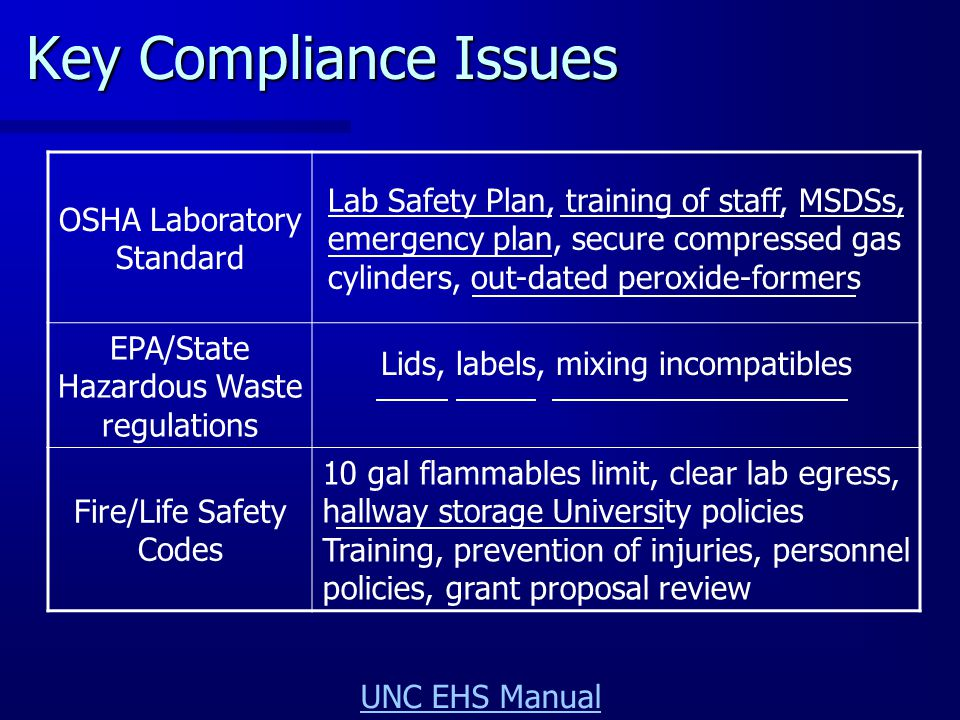 Key Compliance Issues OSHA Laboratory Standard.