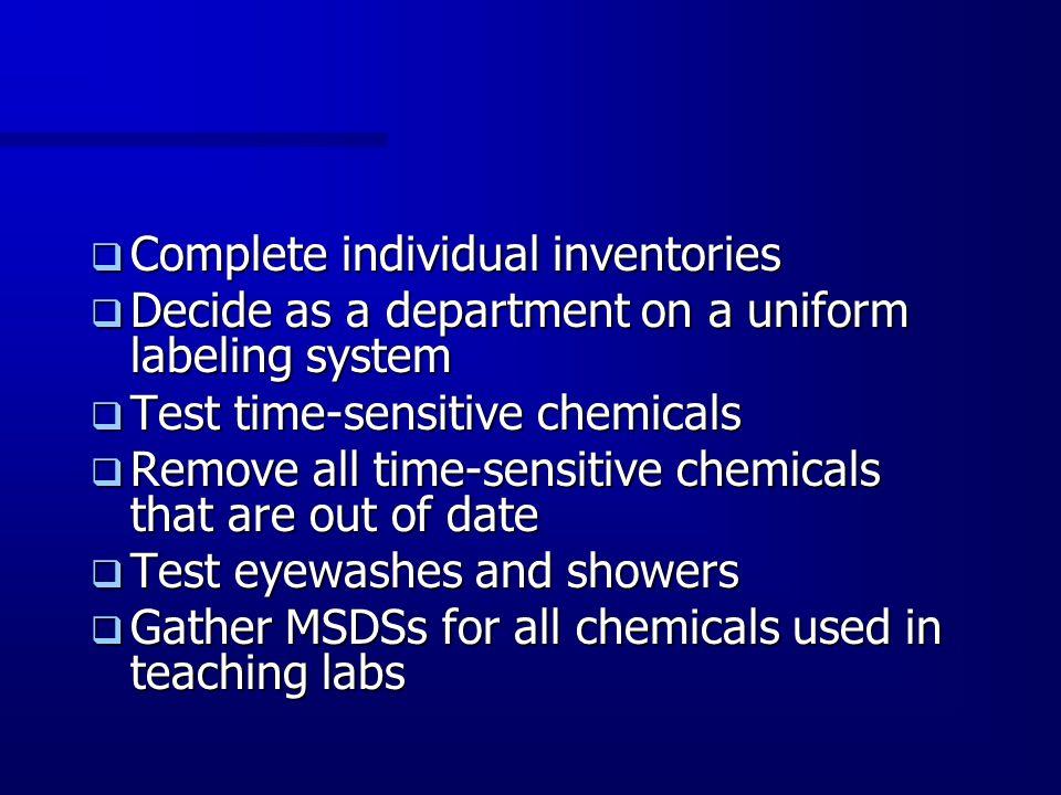 Complete individual inventories
