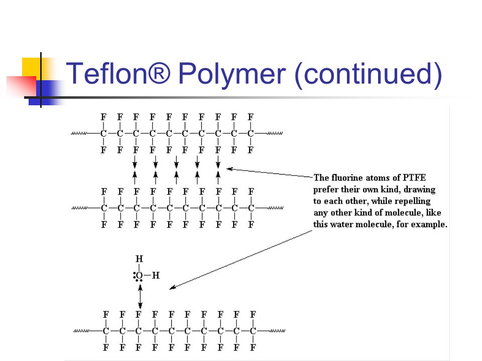 Teflon® Polymer (continued)