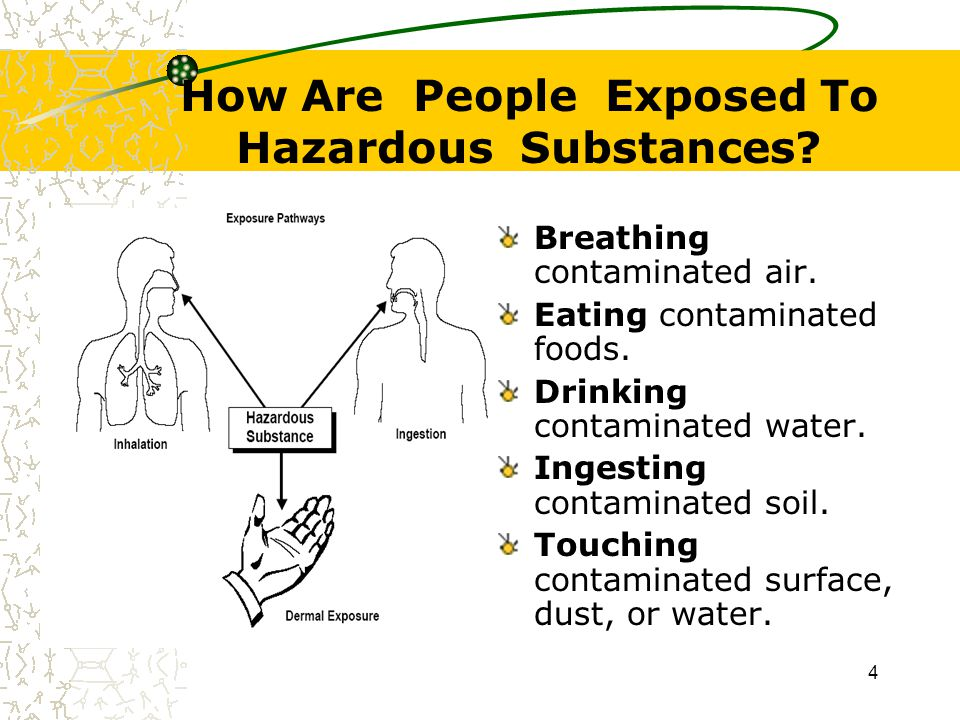 How Are People Exposed To Hazardous Substances