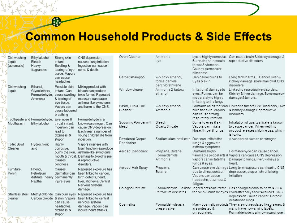 Common Household Products & Side Effects