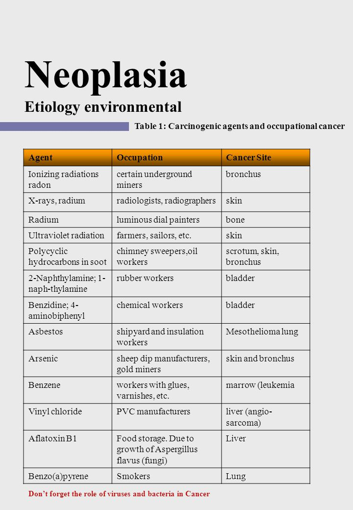 Neoplasia Etiology environmental