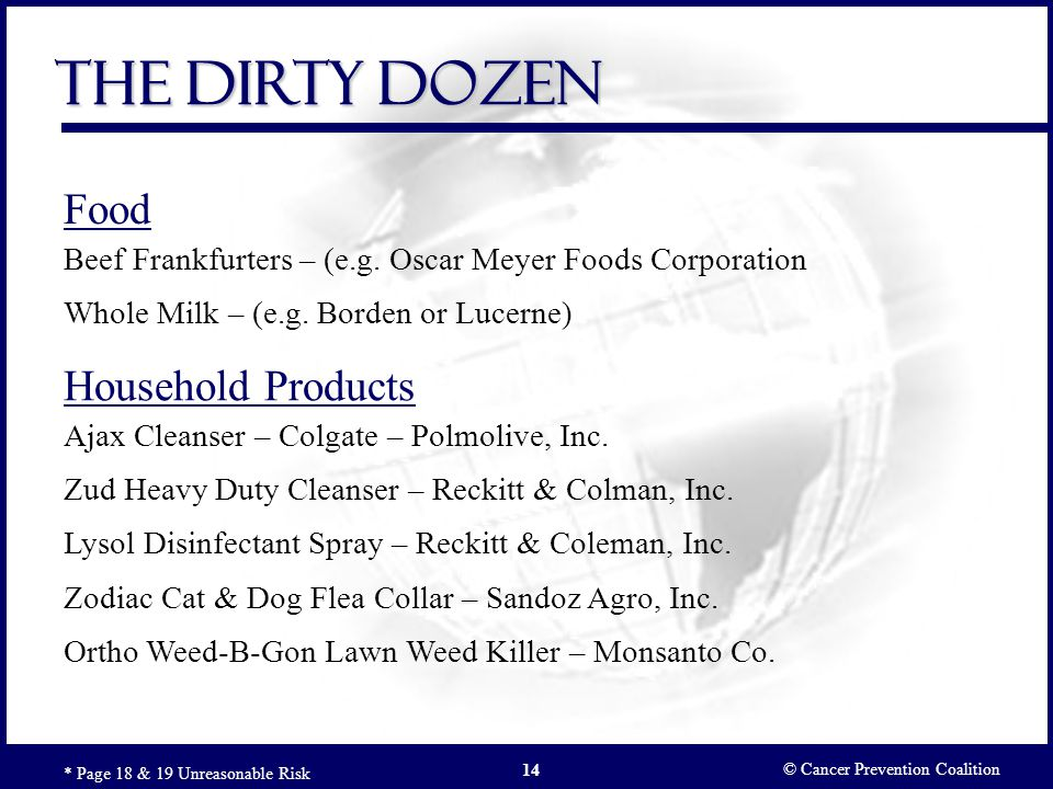 The Dirty Dozen Food Household Products