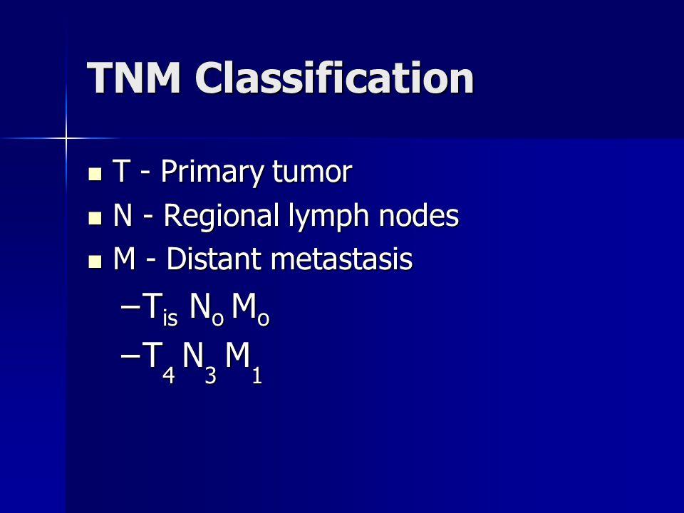 TNM Classification Tis No Mo T4 N3 M1 T - Primary tumor