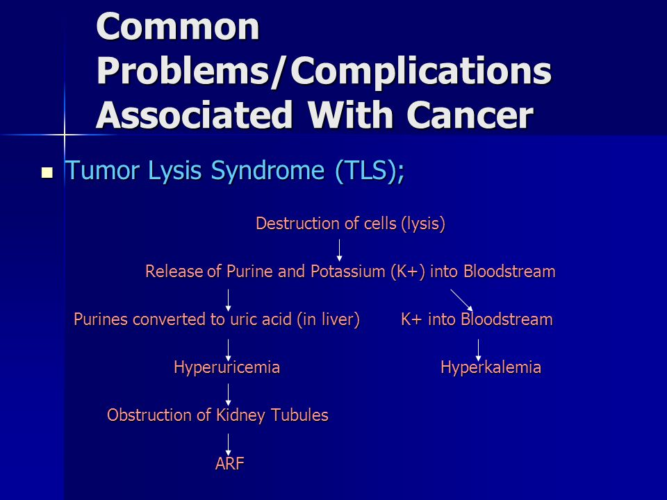 Common Problems/Complications Associated With Cancer