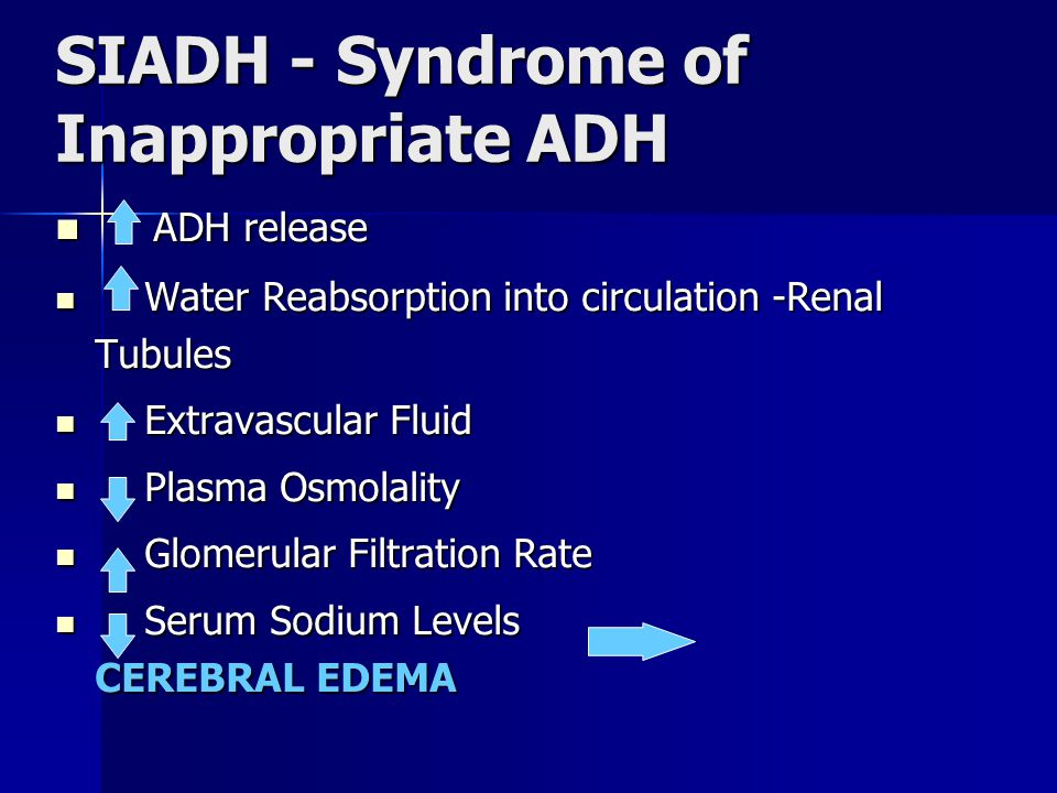 SIADH - Syndrome of Inappropriate ADH