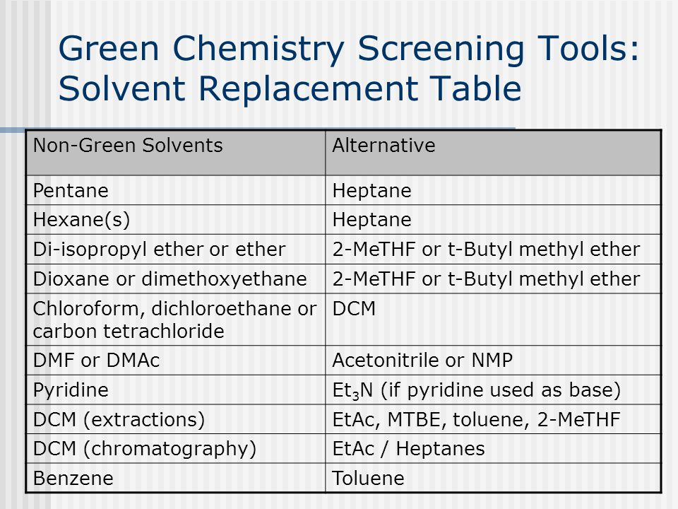 Green Chemistry Screening Tools: Solvent Replacement Table