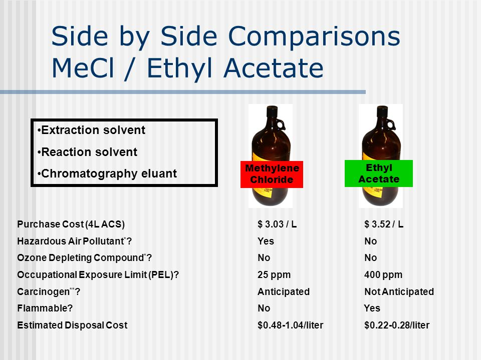 Side by Side Comparisons MeCl / Ethyl Acetate