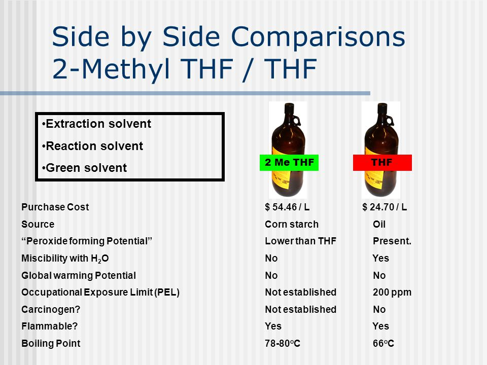 Side by Side Comparisons 2-Methyl THF / THF