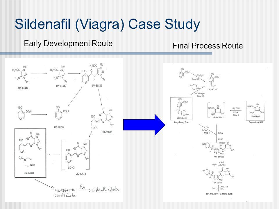 Sildenafil (Viagra) Case Study