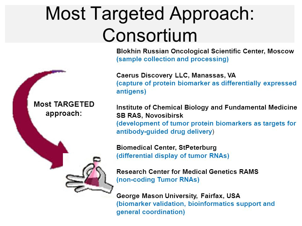 Most Targeted Approach: Consortium