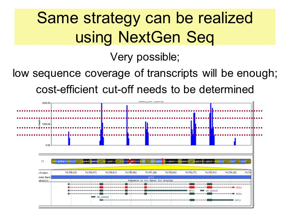 Same strategy can be realized using NextGen Seq