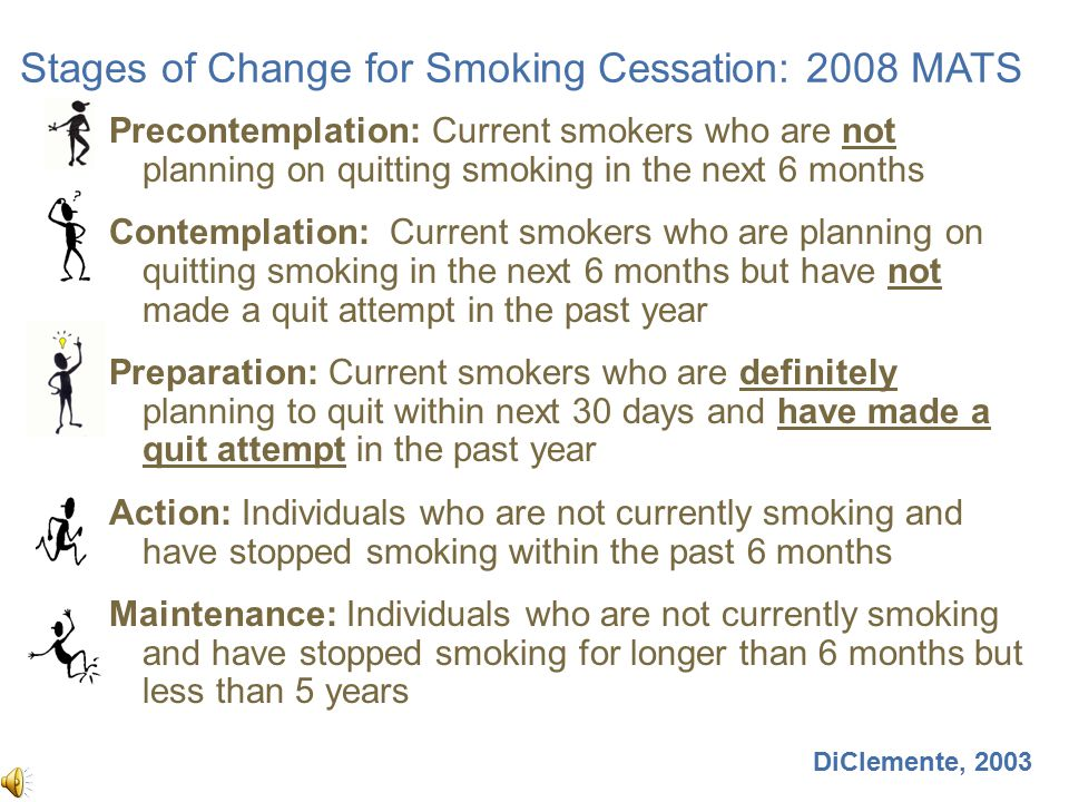 Stages of Change for Smoking Cessation: 2008 MATS