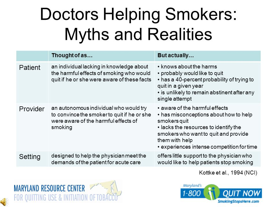 Doctors Helping Smokers: Myths and Realities