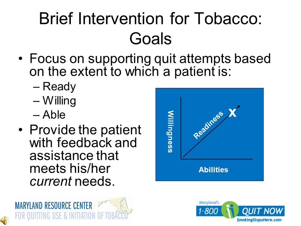 Brief Intervention for Tobacco: Goals